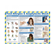 Food Allergies And Anaphylactic Shock Poster